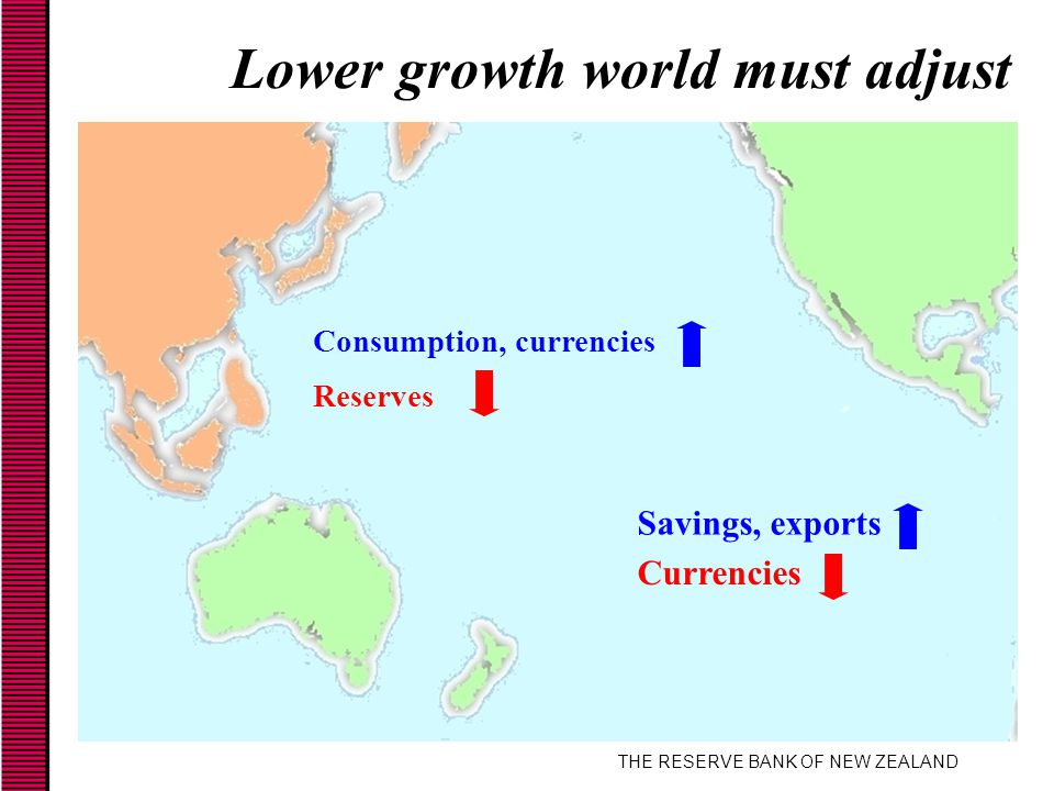 THE RESERVE BANK OF NEW ZEALAND Lower growth world must adjust Consumption, currencies Reserves Savings, exports Currencies