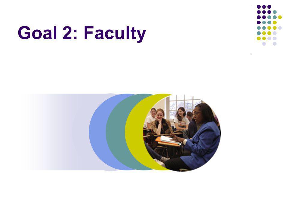 Goal 2: Faculty