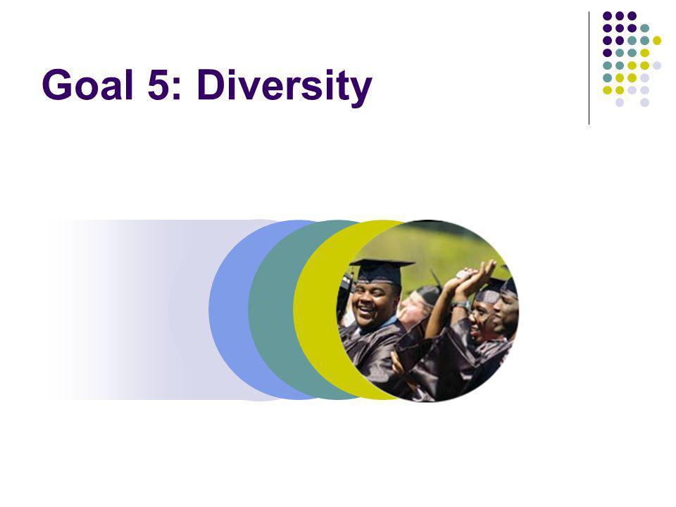 Goal 5: Diversity