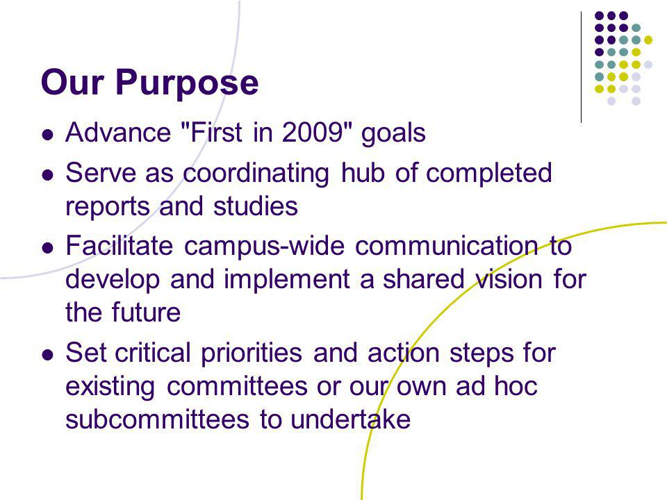 Our Purpose Advance First in 2009 goals Serve as coordinating hub of completed reports and studies Facilitate campus-wide communication to develop and implement a shared vision for the future Set critical priorities and action steps for existing committees or our own ad hoc subcommittees to undertake