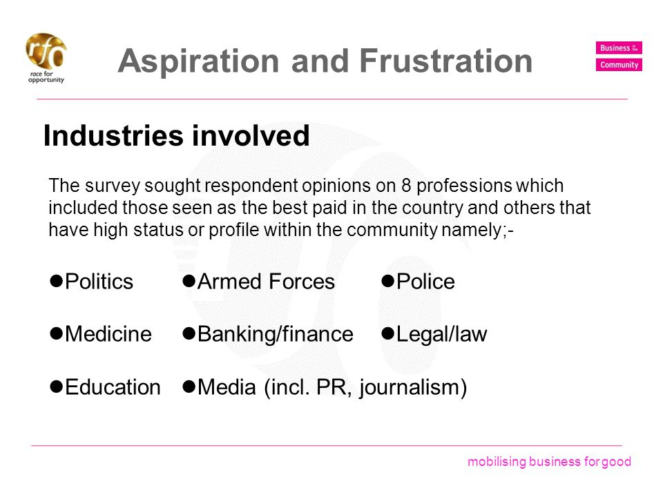 mobilising business for good Aspiration and Frustration Industries involved The survey sought respondent opinions on 8 professions which included thos