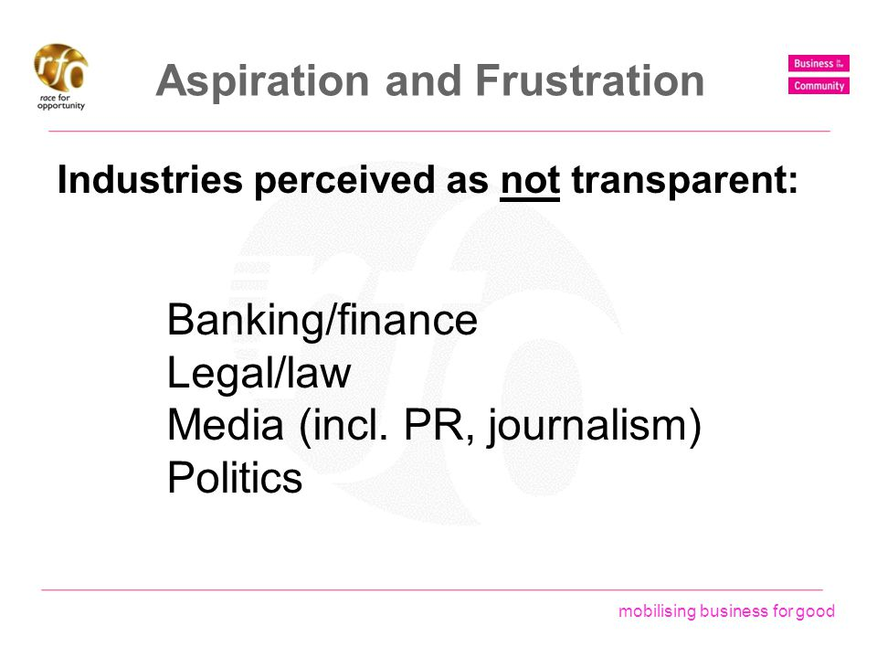 mobilising business for good Aspiration and Frustration Industries perceived as not transparent: Banking/finance Legal/law Media (incl. PR, journalism