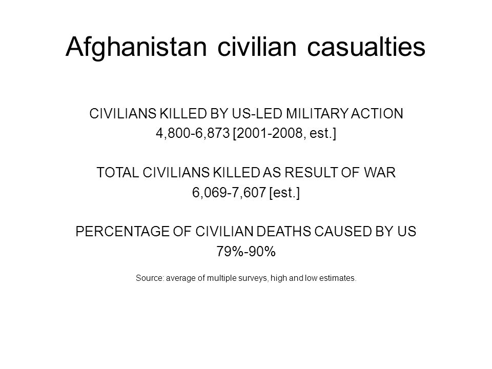Afghanistan civilian casualties CIVILIANS KILLED BY US-LED MILITARY ACTION 4,800-6,873 [2001-2008, est.] TOTAL CIVILIANS KILLED AS RESULT OF WAR 6,069-7,607 [est.] PERCENTAGE OF CIVILIAN DEATHS CAUSED BY US 79%-90% Source: average of multiple surveys, high and low estimates.