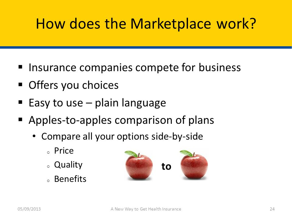24A New Way to Get Health Insurance05/09/2013 to  Insurance companies compete for business  Offers you choices  Easy to use – plain language  Apples-to-apples comparison of plans Compare all your options side-by-side o Price o Quality o Benefits How does the Marketplace work