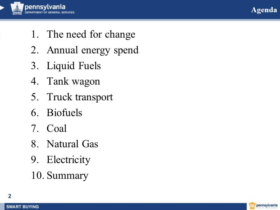 2 Agenda 1.The need for change 2.Annual energy spend 3.Liquid Fuels 4.Tank wagon 5.Truck transport 6.Biofuels 7.Coal 8.Natural Gas 9.Electricity 10.Summary