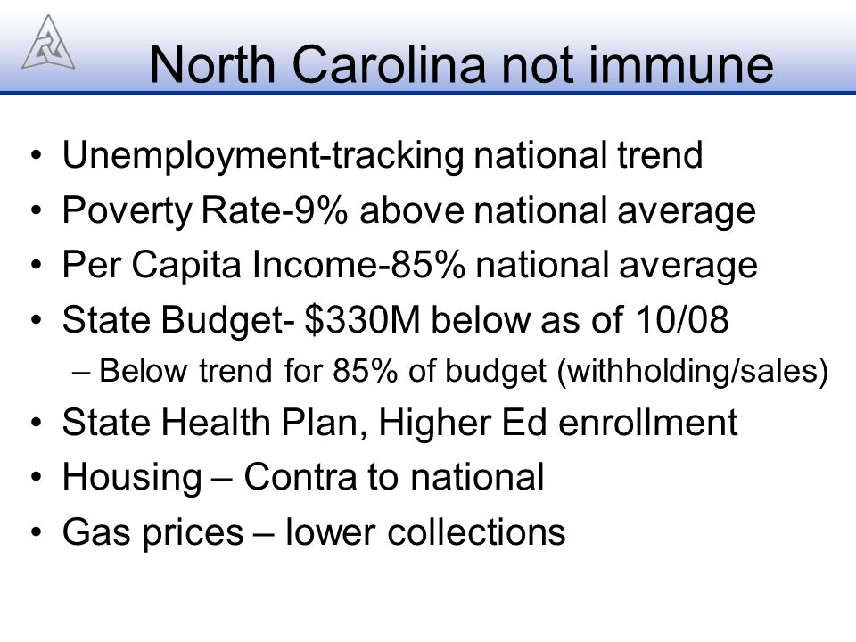 North Carolina not immune Unemployment-tracking national trend Poverty Rate-9% above national average Per Capita Income-85% national average State Bud