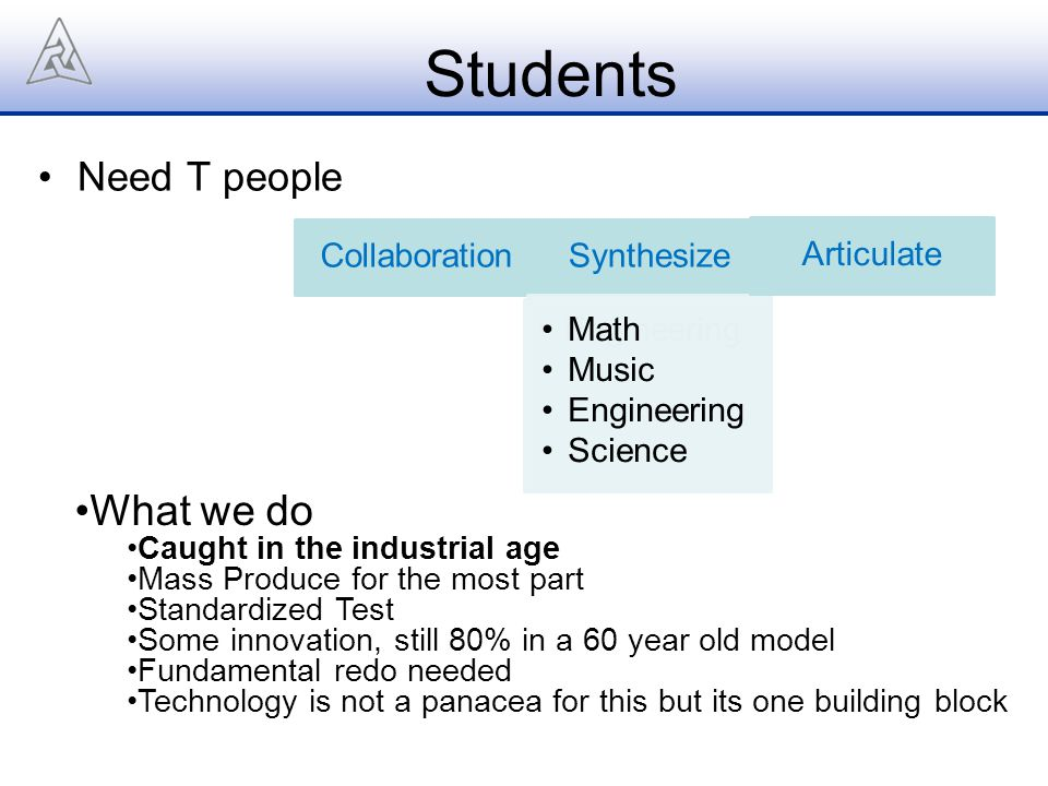Students Need T people Collaboration Engineering Synthesize Articulate Math Music Engineering Science What we do Caught in the industrial age Mass Pro