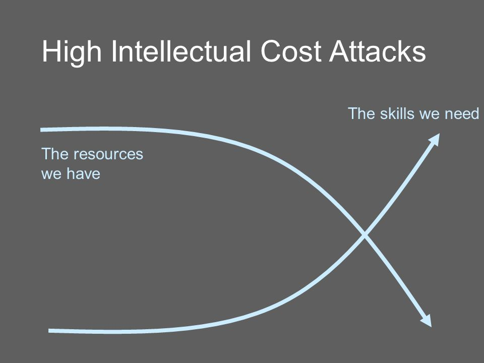High Intellectual Cost Attacks The skills we need The resources we have