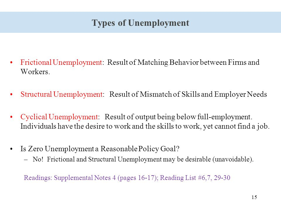 15 Types of Unemployment Frictional Unemployment: Result of Matching Behavior between Firms and Workers. Structural Unemployment: Result of Mismatch o