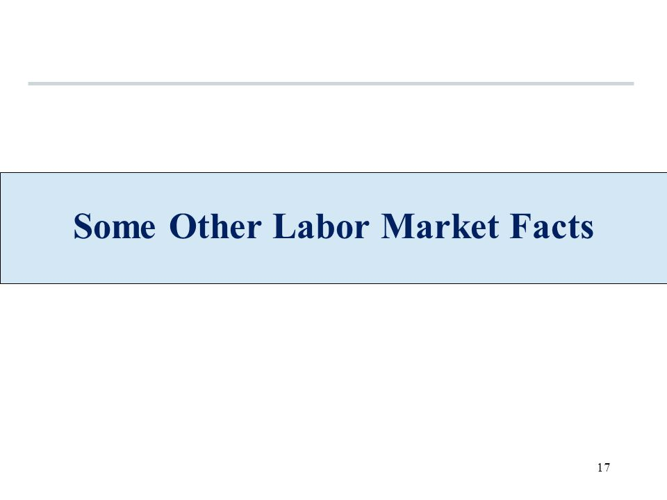 Some Other Labor Market Facts 17