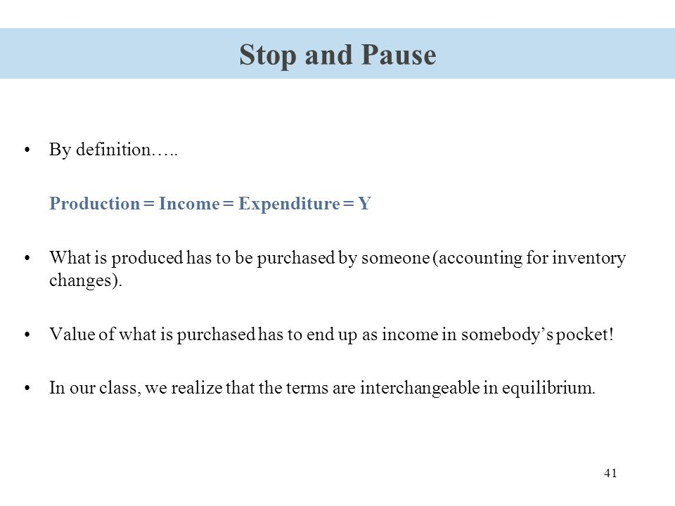 41 Stop and Pause By definition….. Production = Income = Expenditure = Y What is produced has to be purchased by someone (accounting for inventory cha