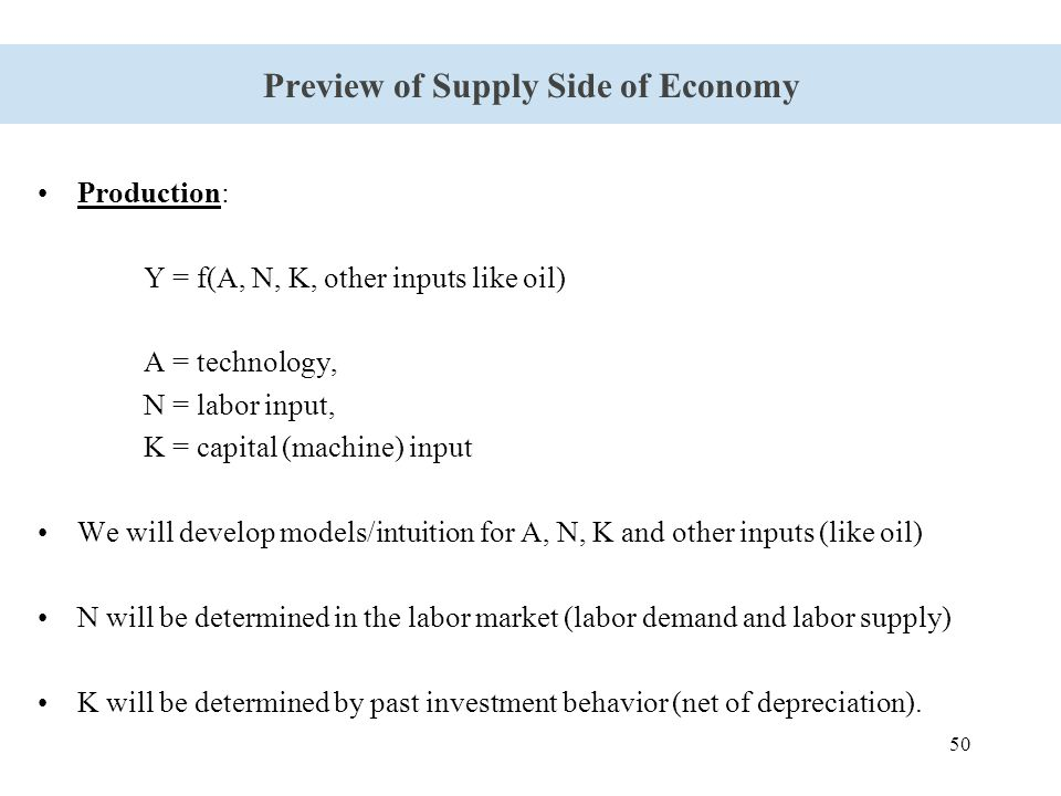 50 Preview of Supply Side of Economy Production: Y = f(A, N, K, other inputs like oil) A = technology, N = labor input, K = capital (machine) input We will develop models/intuition for A, N, K and other inputs (like oil) N will be determined in the labor market (labor demand and labor supply) K will be determined by past investment behavior (net of depreciation).