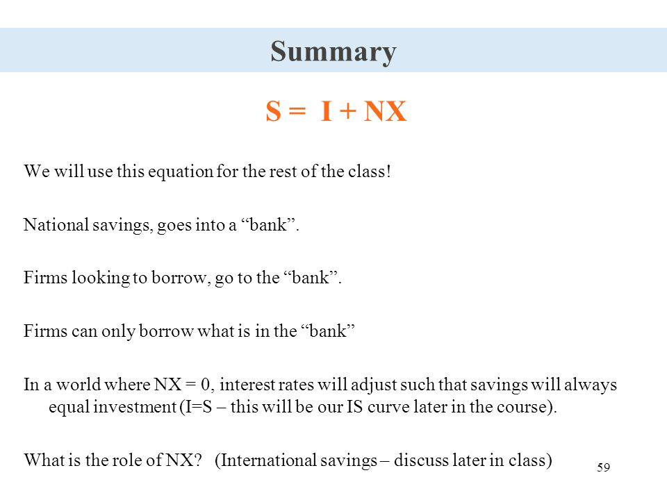 "59 Summary S = I + NX We will use this equation for the rest of the class! National savings, goes into a ""bank"". Firms looking to borrow, go to the ""b"