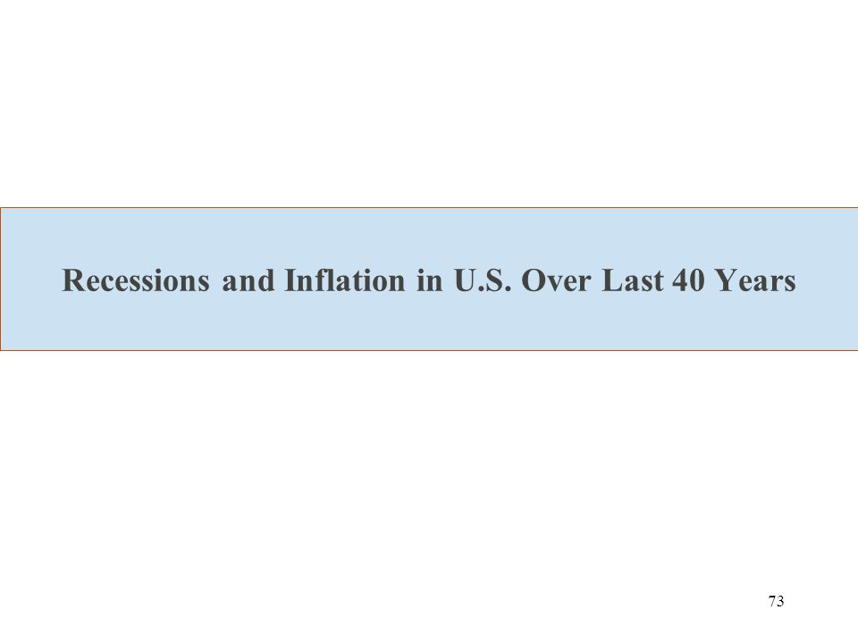 73 Recessions and Inflation in U.S. Over Last 40 Years