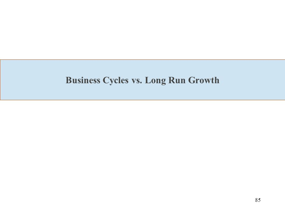 85 Business Cycles vs. Long Run Growth