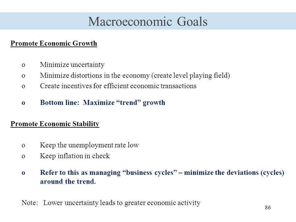 86 Macroeconomic Goals Promote Economic Growth oMinimize uncertainty oMinimize distortions in the economy (create level playing field) oCreate incentives for efficient economic transactions oBottom line: Maximize trend growth Promote Economic Stability oKeep the unemployment rate low oKeep inflation in check oRefer to this as managing business cycles – minimize the deviations (cycles) around the trend.