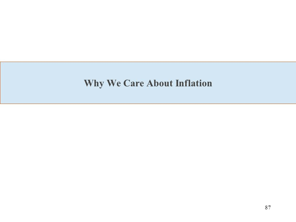 87 Why We Care About Inflation