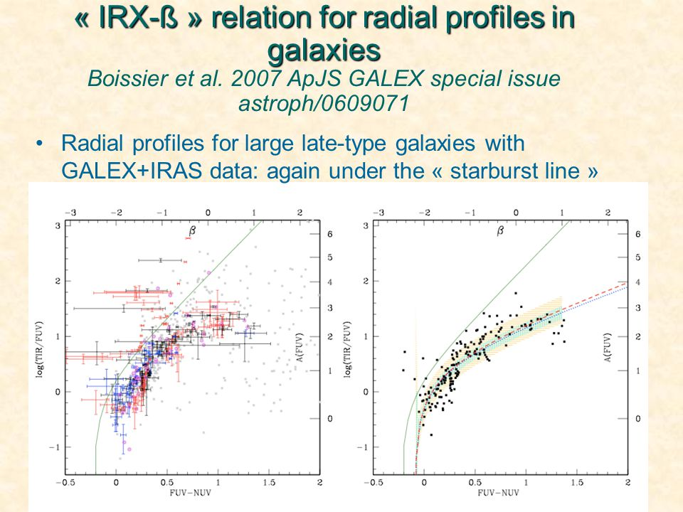 « IRX-ß » relation for radial profiles in galaxies « IRX-ß » relation for radial profiles in galaxies Boissier et al.