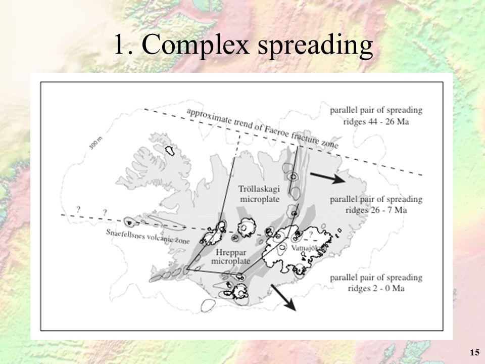 15 1. Complex spreading