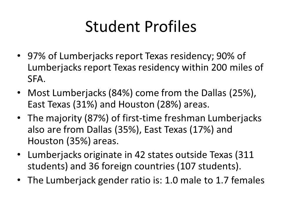 Student Profiles 97% of Lumberjacks report Texas residency; 90% of Lumberjacks report Texas residency within 200 miles of SFA.