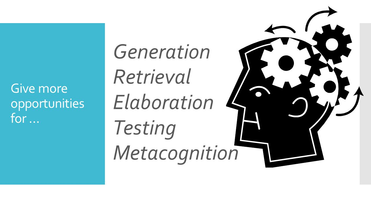 Give more opportunities for … Generation Retrieval Elaboration Testing Metacognition