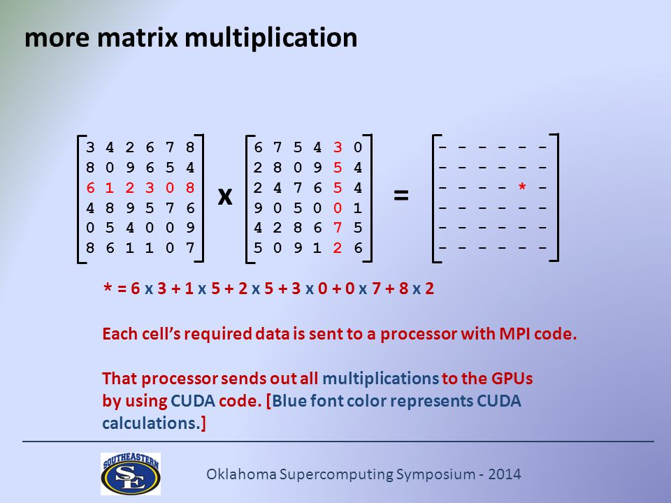 Oklahoma Supercomputing Symposium - 2014 more matrix multiplication 3 4 2 6 7 8 8 0 9 6 5 4 6 1 2 3 0 8 4 8 9 5 7 6 0 5 4 0 0 9 8 6 1 1 0 7 6 7 5 4 3 0 2 8 0 9 5 4 2 4 7 6 5 4 9 0 5 0 0 1 4 2 8 6 7 5 5 0 9 1 2 6 - - - - - - - * - - - - x= * = 6 x 3 + 1 x 5 + 2 x 5 + 3 x 0 + 0 x 7 + 8 x 2 Each cell's required data is sent to a processor with MPI code.