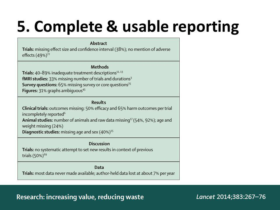 5. Complete & usable reporting Lancet 2014;383:267–76