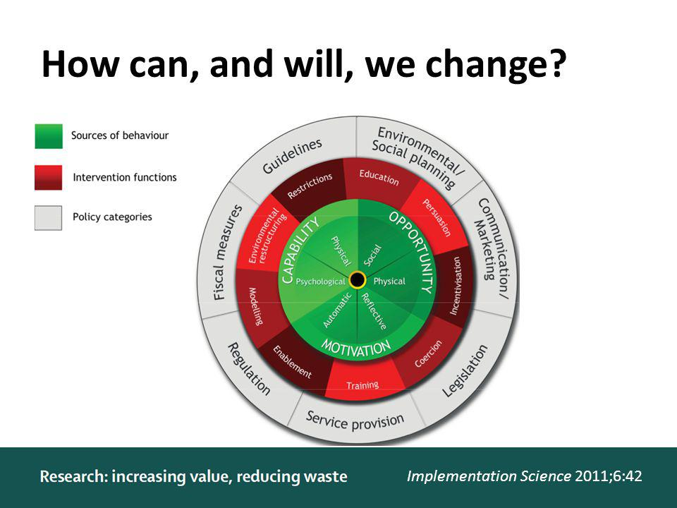 How can, and will, we change Implementation Science 2011;6:42