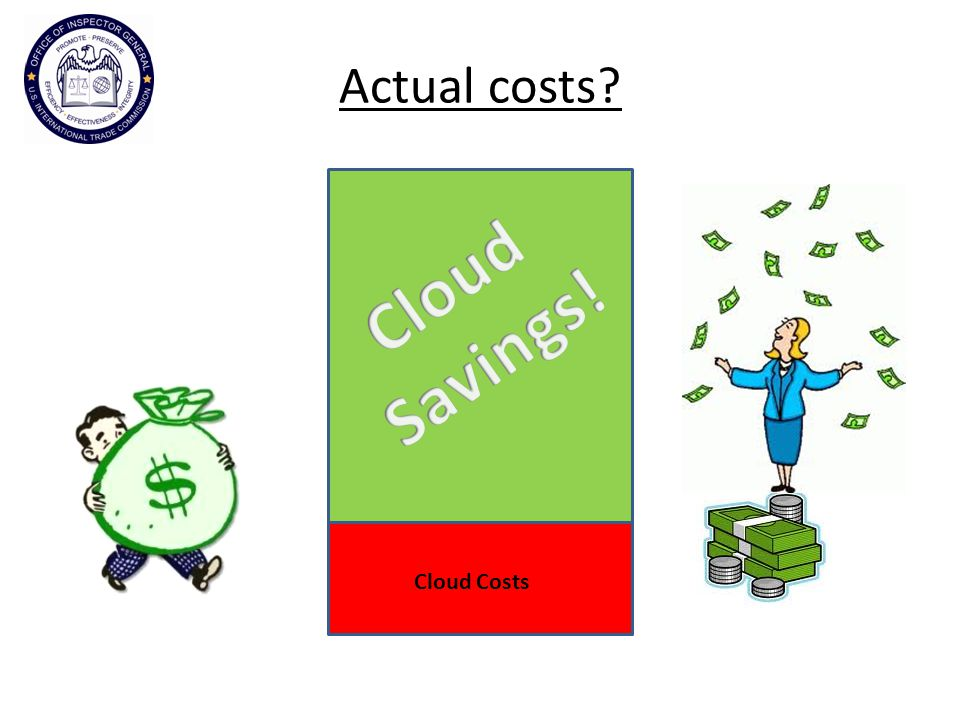 Actual costs Cloud Costs
