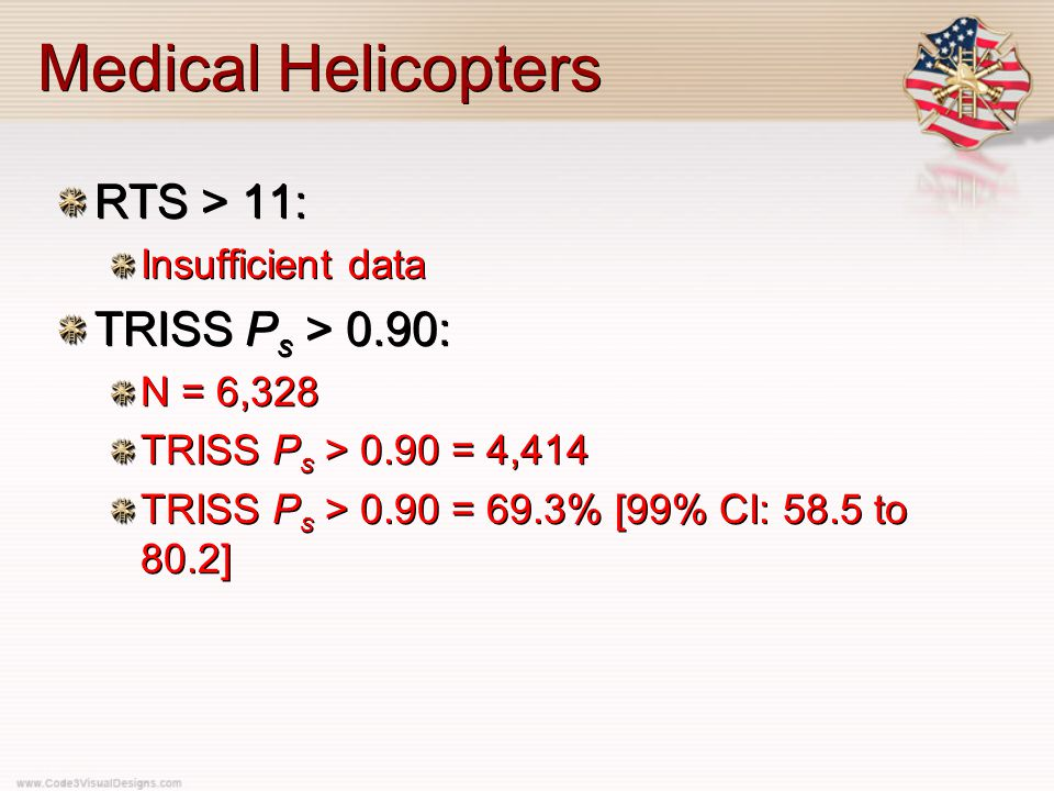 Medical Helicopters RTS > 11: Insufficient data TRISS P s > 0.90: N = 6,328 TRISS P s > 0.90 = 4,414 TRISS P s > 0.90 = 69.3% [99% CI: 58.5 to 80.2] RTS > 11: Insufficient data TRISS P s > 0.90: N = 6,328 TRISS P s > 0.90 = 4,414 TRISS P s > 0.90 = 69.3% [99% CI: 58.5 to 80.2]