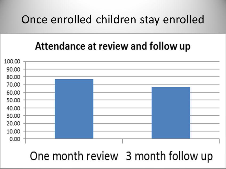 Once enrolled children stay enrolled
