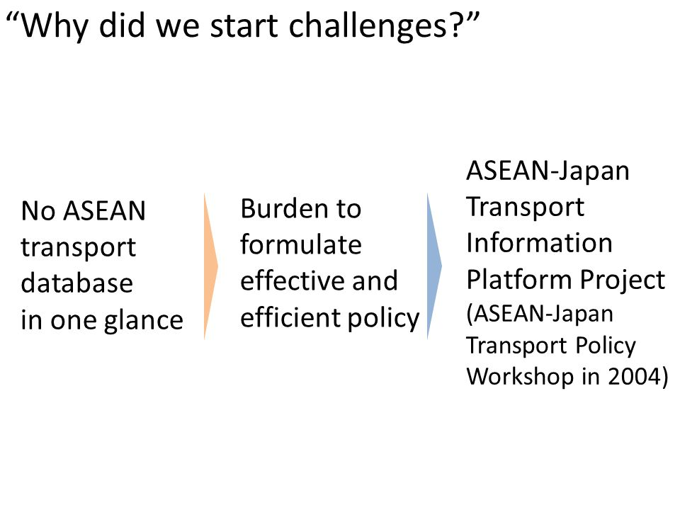 Why did we start challenges No ASEAN transport database in one glance Burden to formulate effective and efficient policy ASEAN-Japan Transport Information Platform Project (ASEAN-Japan Transport Policy Workshop in 2004)