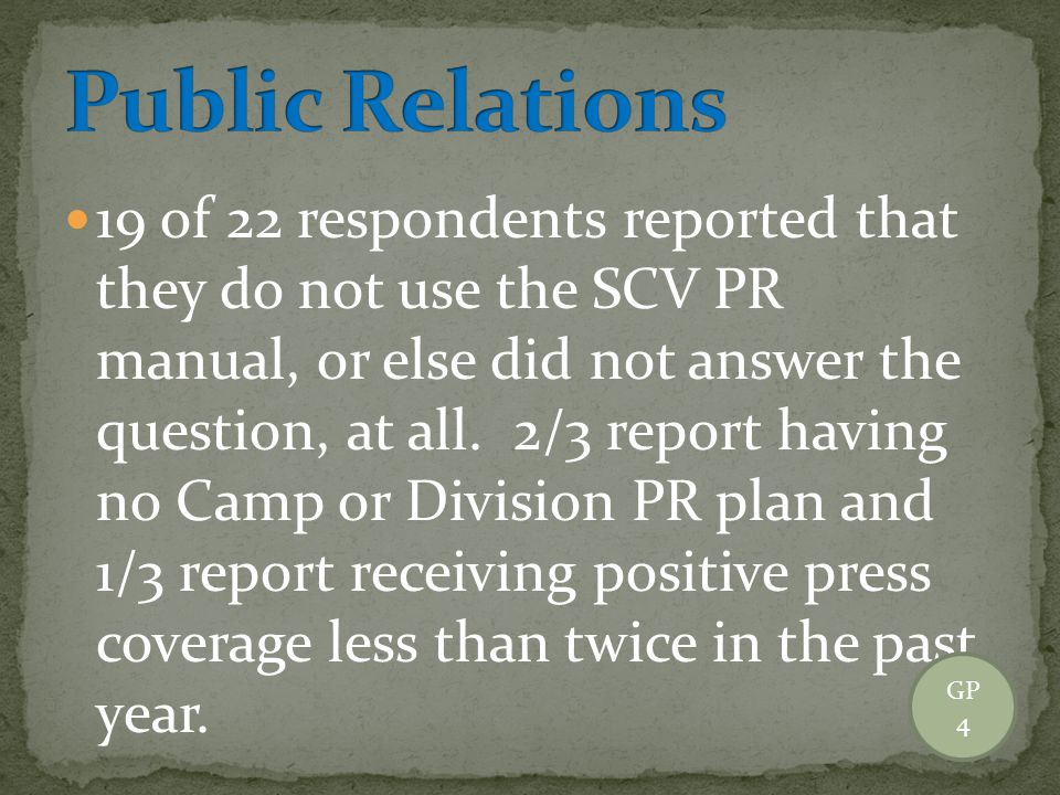 19 of 22 respondents reported that they do not use the SCV PR manual, or else did not answer the question, at all.