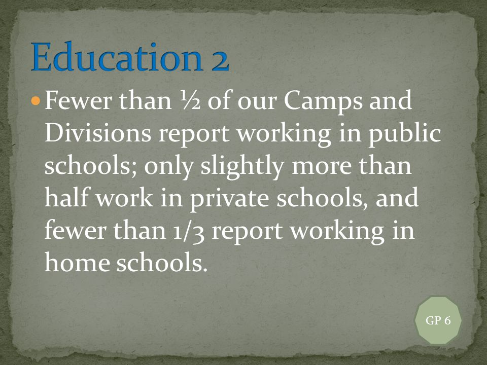Fewer than ½ of our Camps and Divisions report working in public schools; only slightly more than half work in private schools, and fewer than 1/3 report working in home schools.