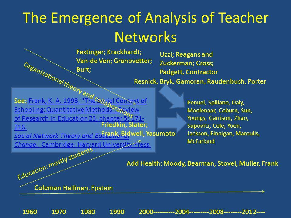 See: Frank, K. A. 1998. The Social Context of Schooling: Quantitative Methods .