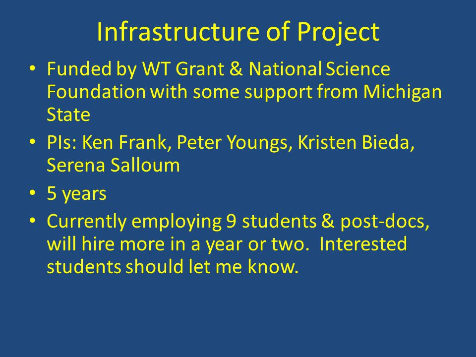 Infrastructure of Project Funded by WT Grant & National Science Foundation with some support from Michigan State PIs: Ken Frank, Peter Youngs, Kristen Bieda, Serena Salloum 5 years Currently employing 9 students & post-docs, will hire more in a year or two.