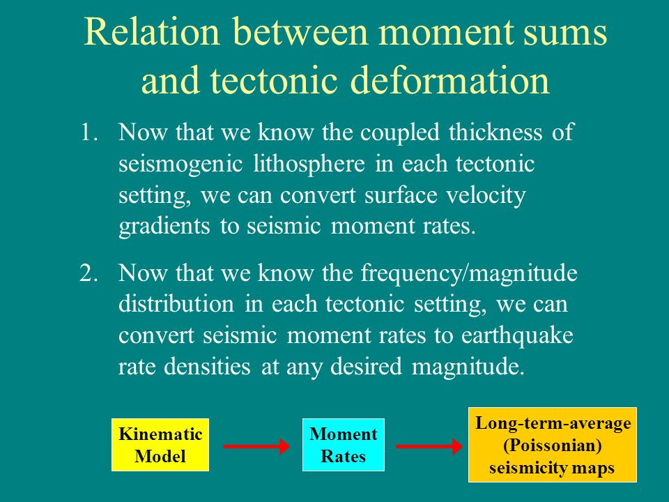 Relation between moment sums and tectonic deformation 1.Now that we know the coupled thickness of seismogenic lithosphere in each tectonic setting, we can convert surface velocity gradients to seismic moment rates.