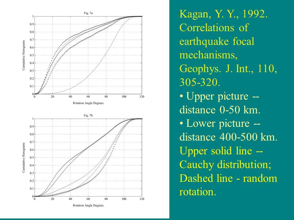 Kagan, Y. Y., 1992. Correlations of earthquake focal mechanisms, Geophys.