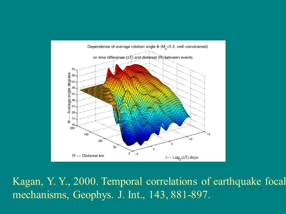 Kagan, Y. Y., 2000. Temporal correlations of earthquake focal mechanisms, Geophys. J. Int., 143, 881-897.