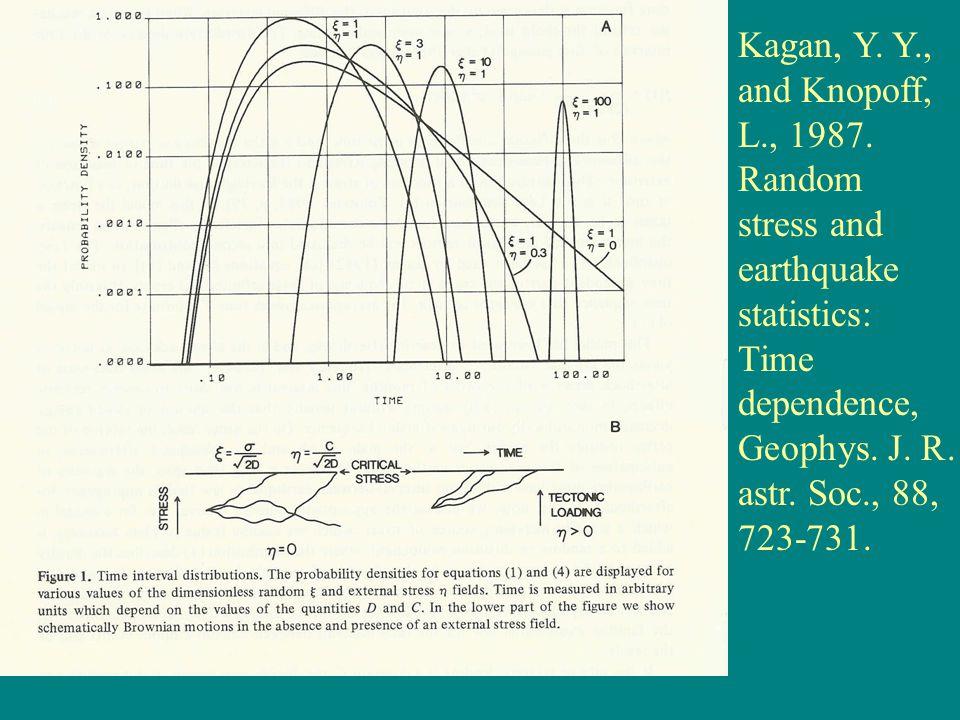 Kagan, Y. Y., and Knopoff, L., 1987. Random stress and earthquake statistics: Time dependence, Geophys. J. R. astr. Soc., 88, 723-731.