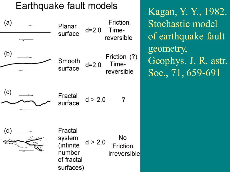 Kagan, Y. Y., 1982. Stochastic model of earthquake fault geometry, Geophys. J. R. astr. Soc., 71, 659-691
