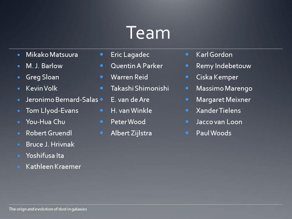 Team Eric Lagadec Quentin A Parker Warren Reid Takashi Shimonishi E.