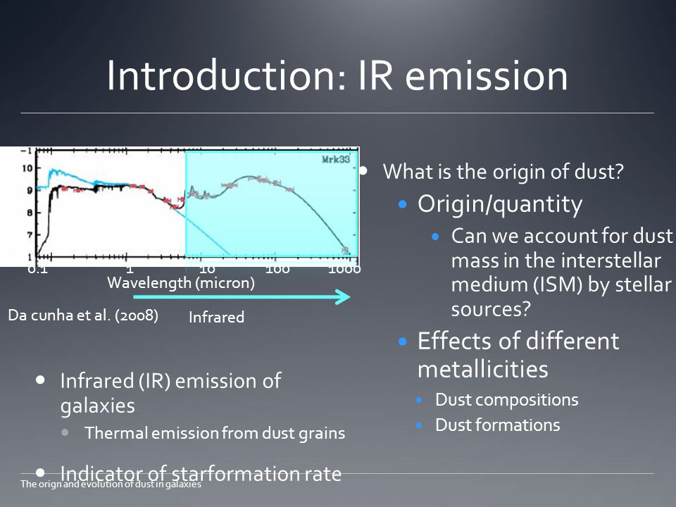 Introduction: IR emission Infrared (IR) emission of galaxies Thermal emission from dust grains Indicator of starformation rate What is the origin of dust.