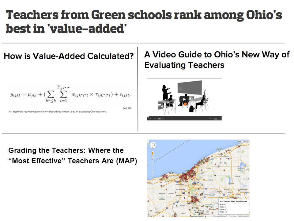 Search Teacher Ratings http://www.cleveland.com/datacentral/index.ssf/ 2013/06/find_ohio_teacher_ratings_base.htm l http://stateimpact.npr.org/ohio/2013/06/16/gradi ng-the-teachers-search-value-added-grades- for-4200-ohio-teachers/
