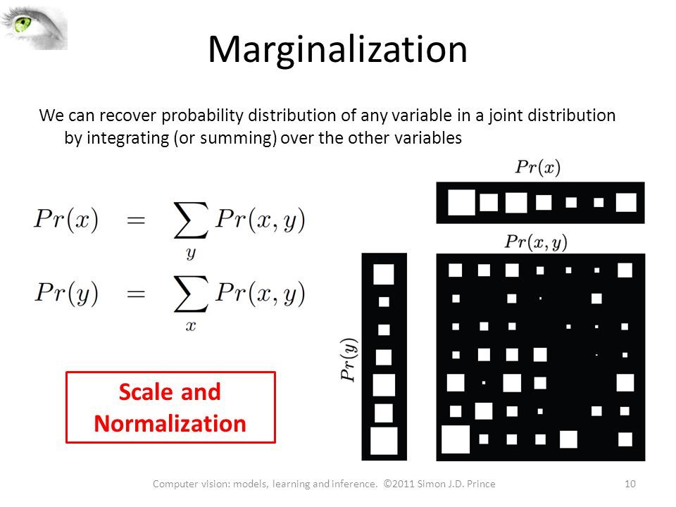 Marginalization We can recover probability distribution of any variable in a joint distribution by integrating (or summing) over the other variables 10Computer vision: models, learning and inference.