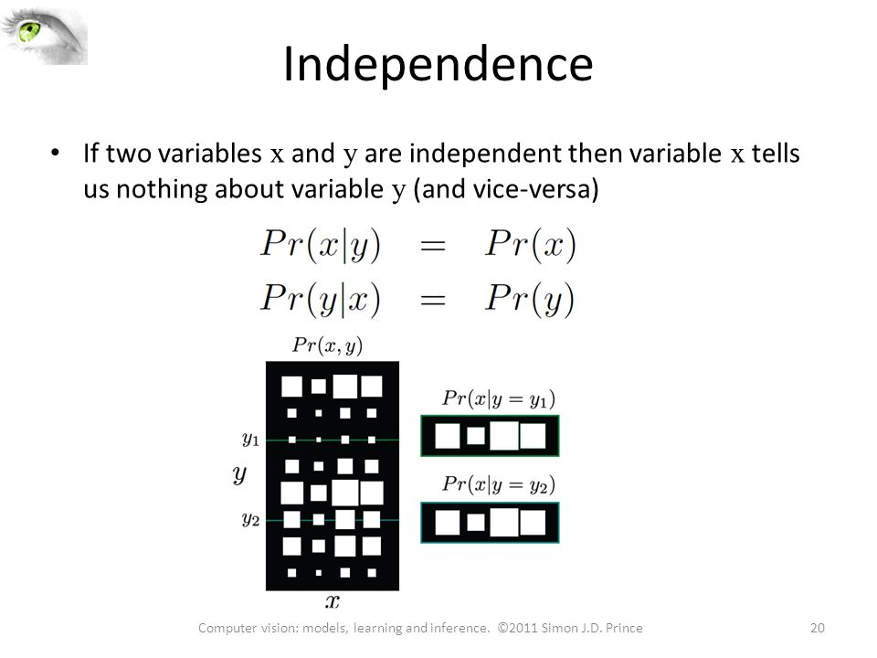 Independence If two variables x and y are independent then variable x tells us nothing about variable y (and vice-versa) 20Computer vision: models, le