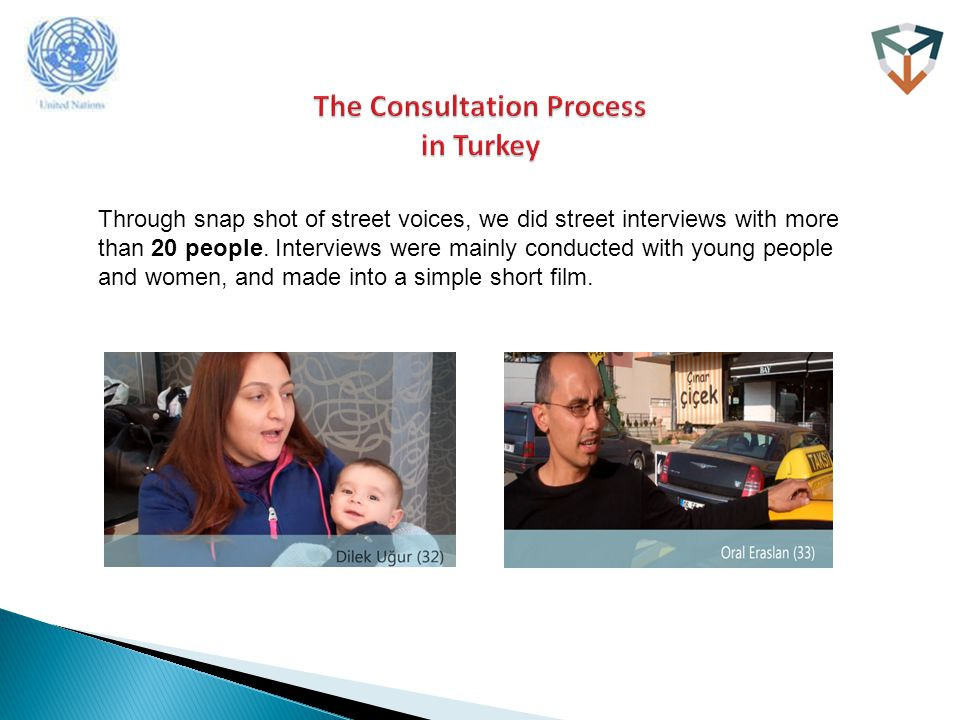 Through snap shot of street voices, we did street interviews with more than 20 people.