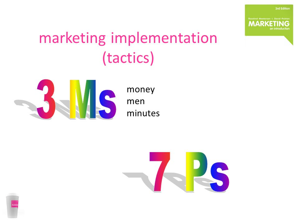marketing implementation (tactics) money men minutes