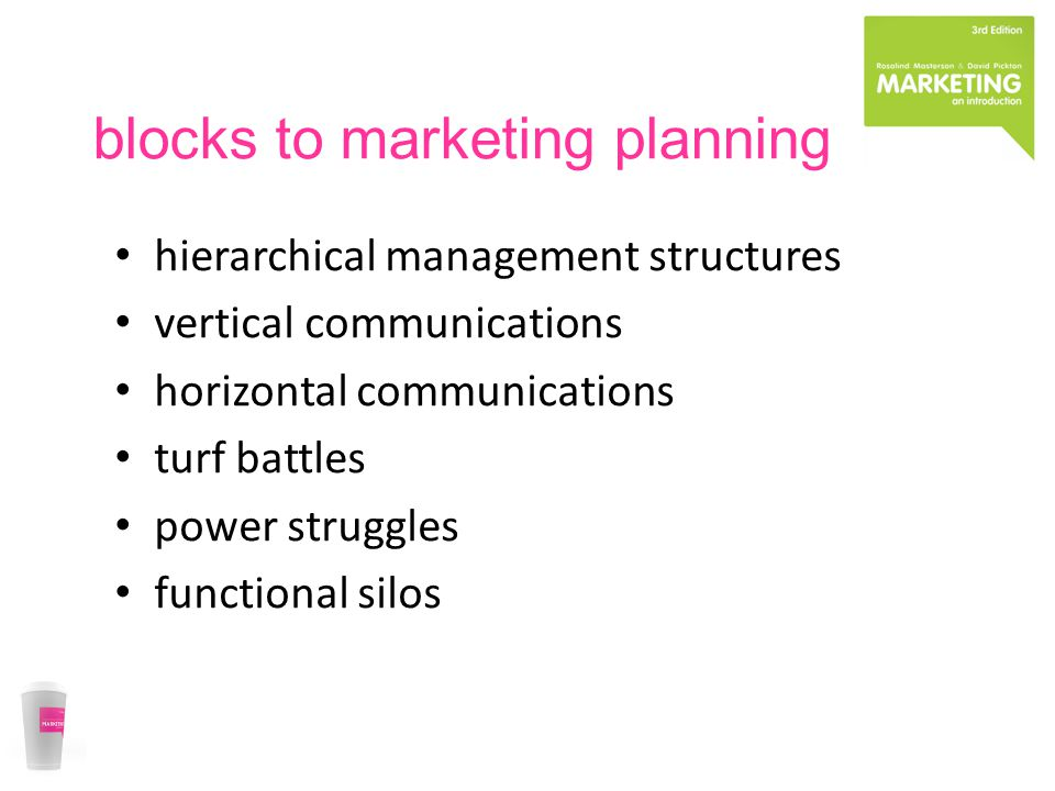 blocks to marketing planning hierarchical management structures vertical communications horizontal communications turf battles power struggles functional silos