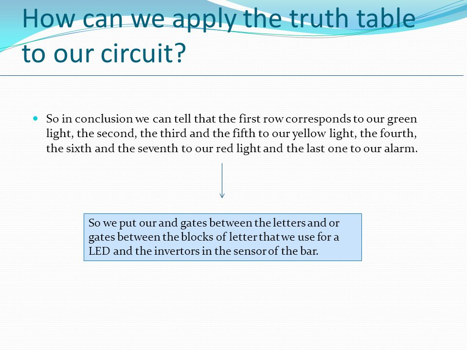 How can we apply the truth table to our circuit.